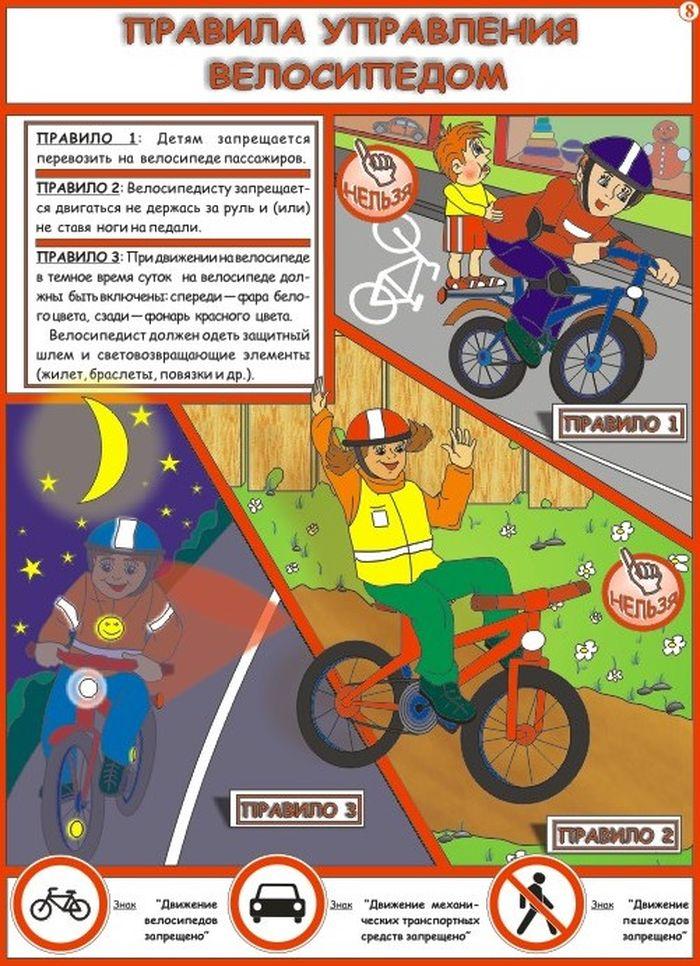 Пдд для детей в картинках велосипед